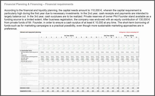 Business Plan Financials Template Excel Refrence Financial Plan For And Business Plan Expenses Template