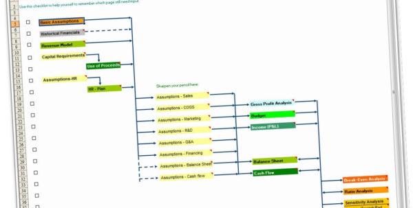 Business Plan Financials Template – Nbs Us Within Business Plan Financials Template Excel Free