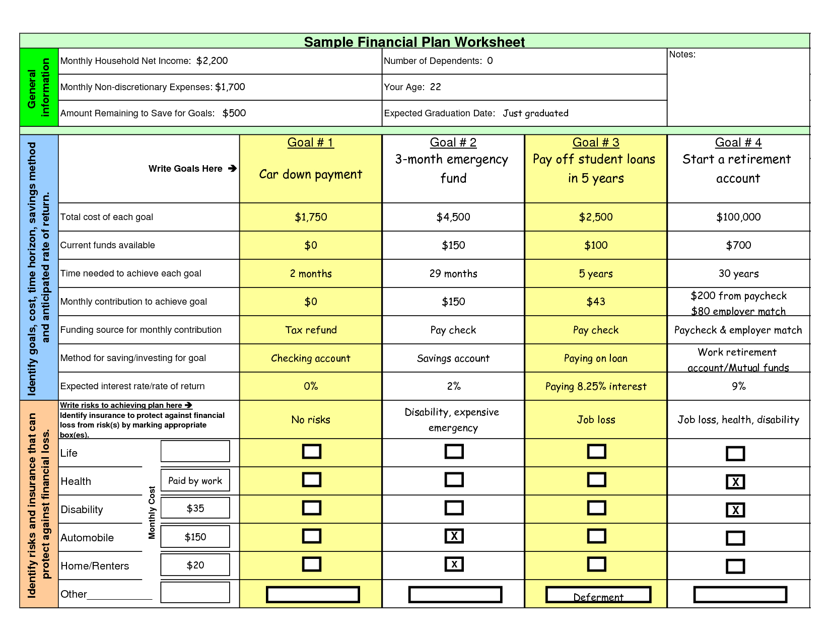 Business Plan Financials Template Simple Business Financials Within Business Plan Expenses Template