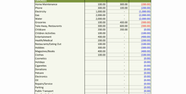 Business Plan Xls Template Free Downloads Unique Business Plan Throughout Business Plan Financials Template Excel Free