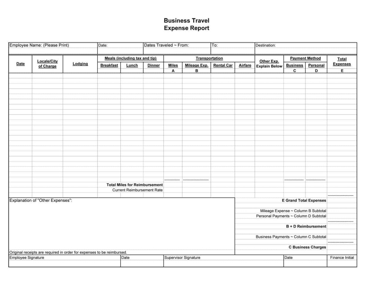 Business trip expense template business spreadshee for Business trip expenses template