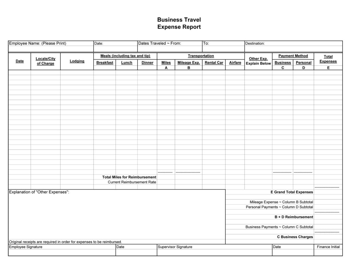 Business Trip Expense Report Template Travel Compatible Add Reports In Business Travel Expense Report Template
