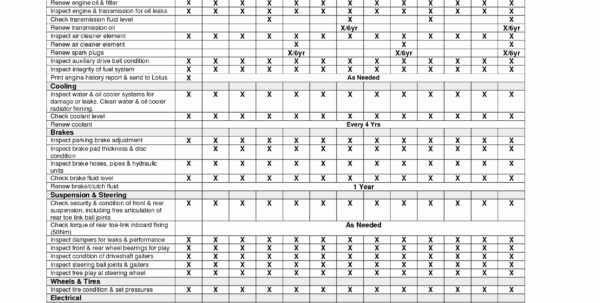 Car Maintainence Schedule New Excel Car Maintenance Log New Car With Auto Maintenance Schedule Spreadsheet