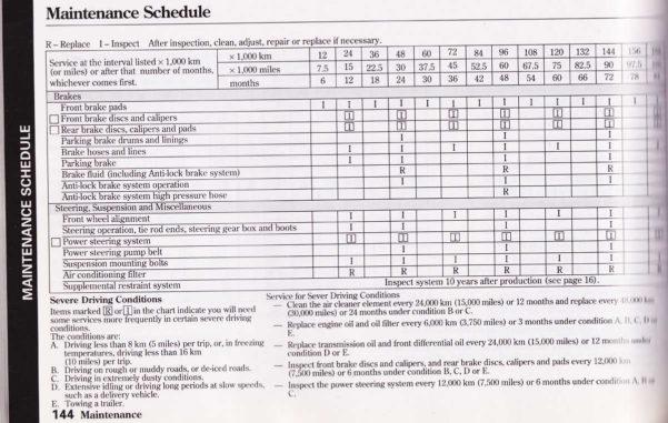 Car Maintenance Schedule Spreadsheet 2018 Excel Spreadsheet With Auto Maintenance Schedule Spreadsheet