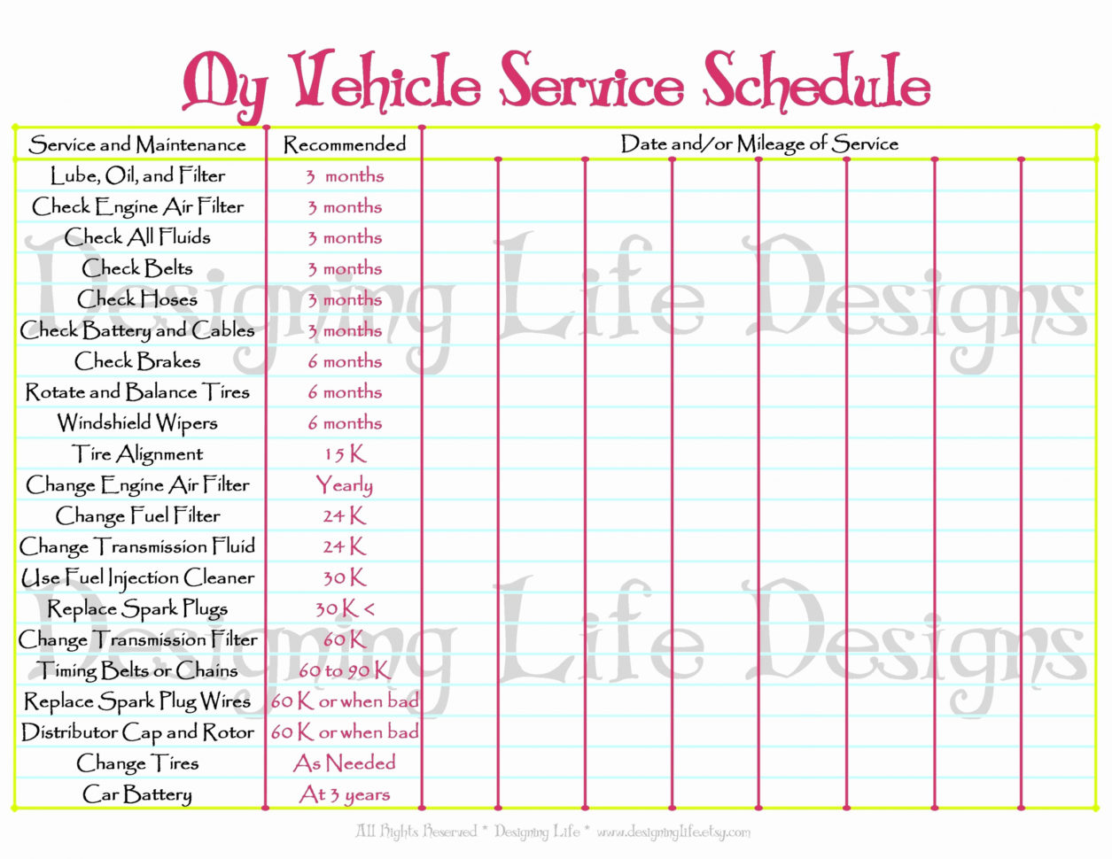 Car Maintenance Schedule Spreadsheet On Google Spreadsheet Templates Throughout Auto Maintenance Schedule Spreadsheet
