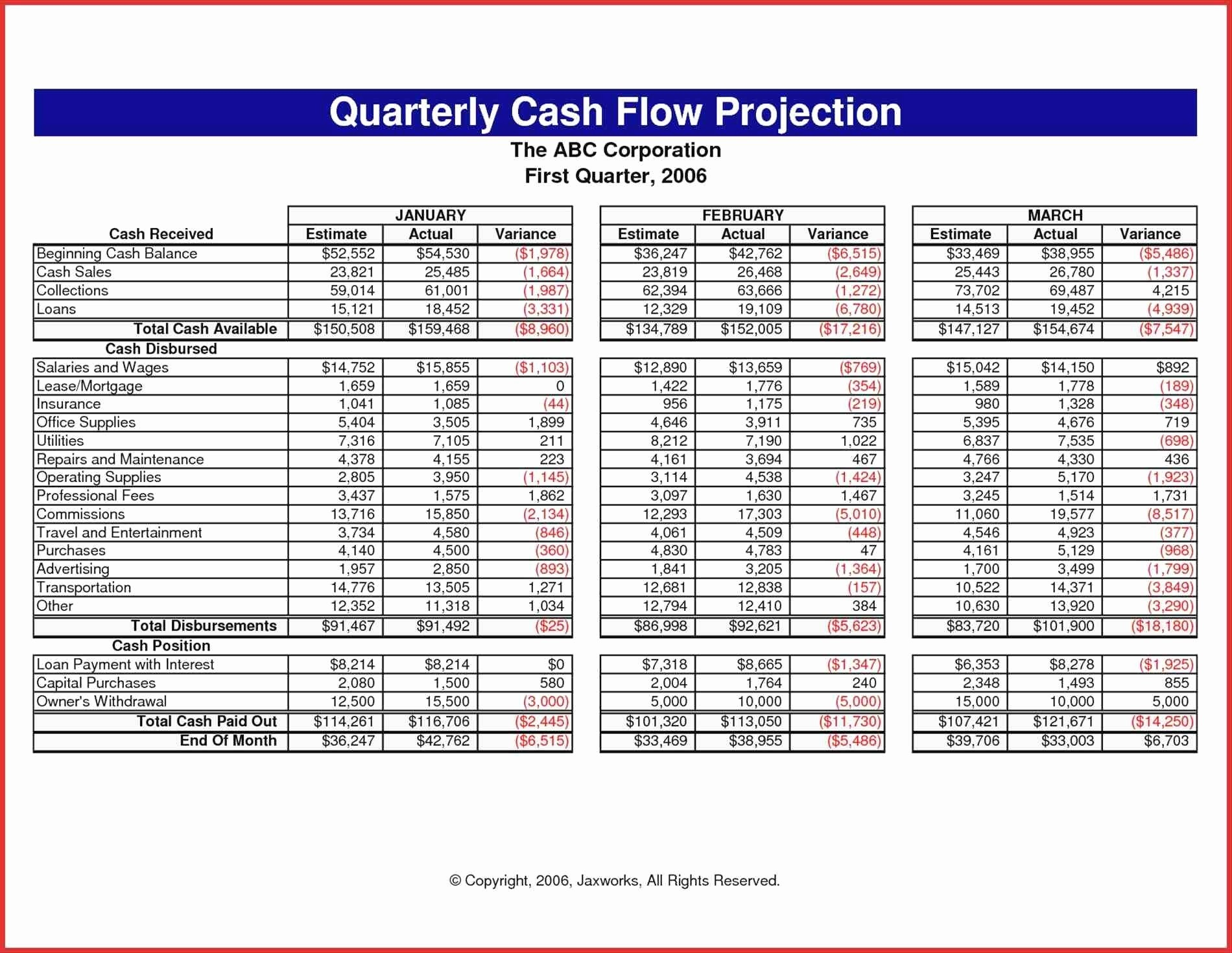 Cash Forecast Template Excel - Resourcesaver for Business Cash Flow Spreadsheet