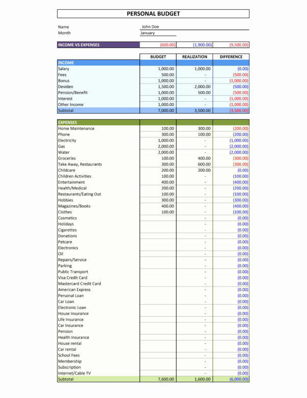 Chart Of Accounts For Personal Finance Awesome 50 Best Chart With Personal Finance Chart Of Accounts