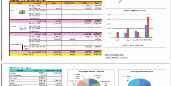 Chart Of Accounts For Personal Finance Unique Outstanding Chart And Personal Finance Chart Of Accounts