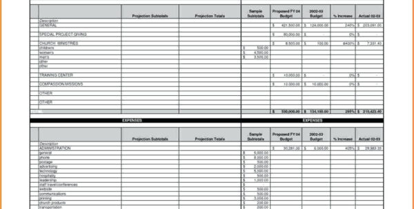 Church Budget Template Download   Zoro.9Terrains.co Intended For Church Budget Spreadsheet