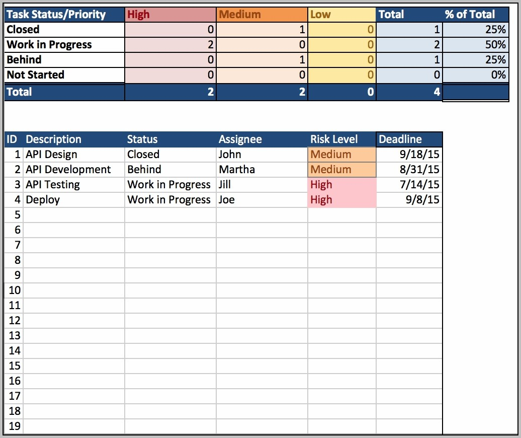 Client Tracking Spreadsheet | Nbd Inside Real Estate Lead Tracking In Real Estate Lead Tracking Spreadsheet