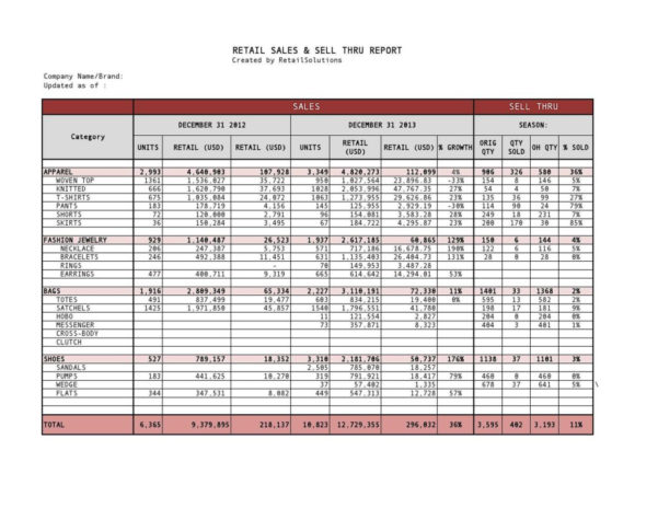 Clothing Inventory Spreadsheet   Tagua Spreadsheet Sample Collection With Retail Inventory Spreadsheet