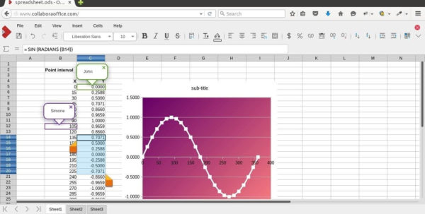 Collaborative Spreadsheet Online On Excel Spreadsheet Google Docs Intended For Online Collaborative Spreadsheet
