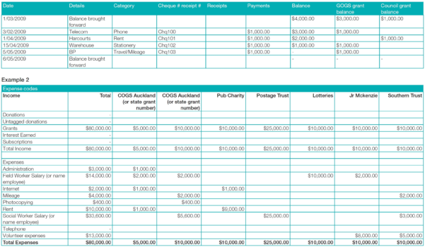Communitynet Aotearoa » Financial Reporting In Month End Accounting Within Monthly Accounting Checklist Template