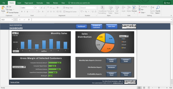 Complete List Of Things You Can Do With Excel   Someka Inside Free Excel Business Dashboard Templates