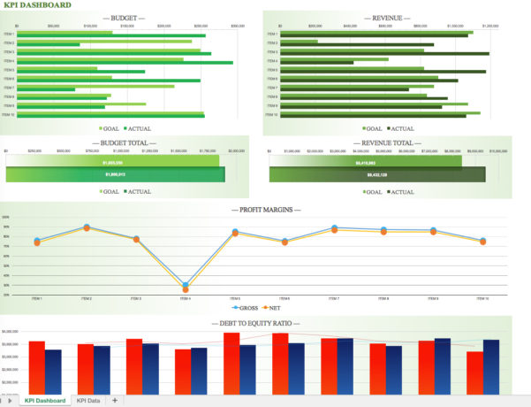 Comprehensive Guide To Kpi Dashboards To Kpi Tracking Spreadsheet Template