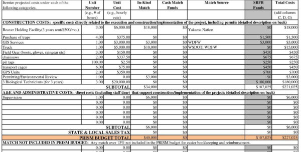 Construction Cost Breakdown Spreadsheet On Debt Snowball Spreadsheet Within Cost Breakdown Template