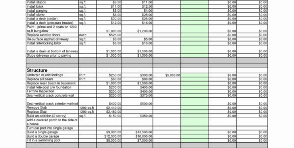 Construction Cost Breakdown Template Awesome Home Building With House Building Cost Spreadsheet