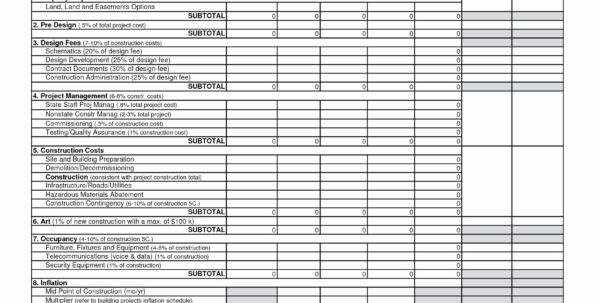 Construction Cost Tracking Spreadsheet Luxury Template Template Throughout Project Cost Tracking Spreadsheet