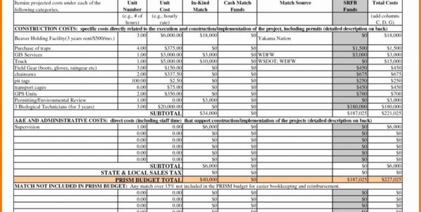 Construction Estimating Spreadsheet 2018 Excel Spreadsheet Templates Throughout Business Financial Spreadsheet Templates