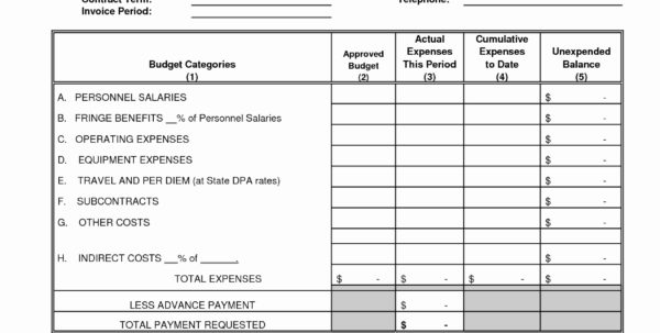Construction Invoice Template Best Of General Labor Invoice Template And General Labor Invoice