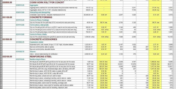 Construction Project Cost Tracking Spreadsheet On Google In Project Cost Tracking Spreadsheet