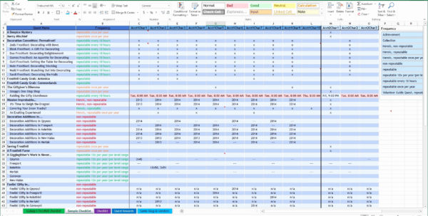 Contract Management Excel Spreadsheet   Durun.ugrasgrup To Contract Management Excel Spreadsheet