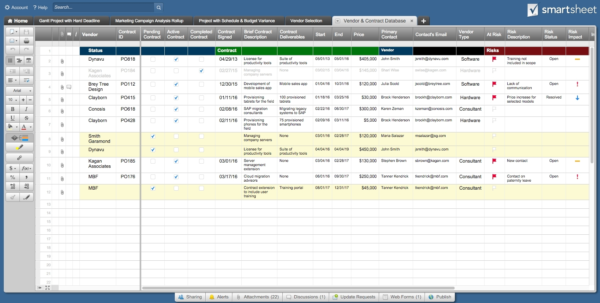 Contract Management Excel Spreadsheet Templates Spreadsheets To Contract Management Excel Spreadsheet