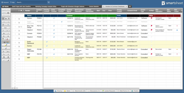 Contract Management Excel Spreadsheet Templates Spreadsheets To Contract Management Spreadsheet