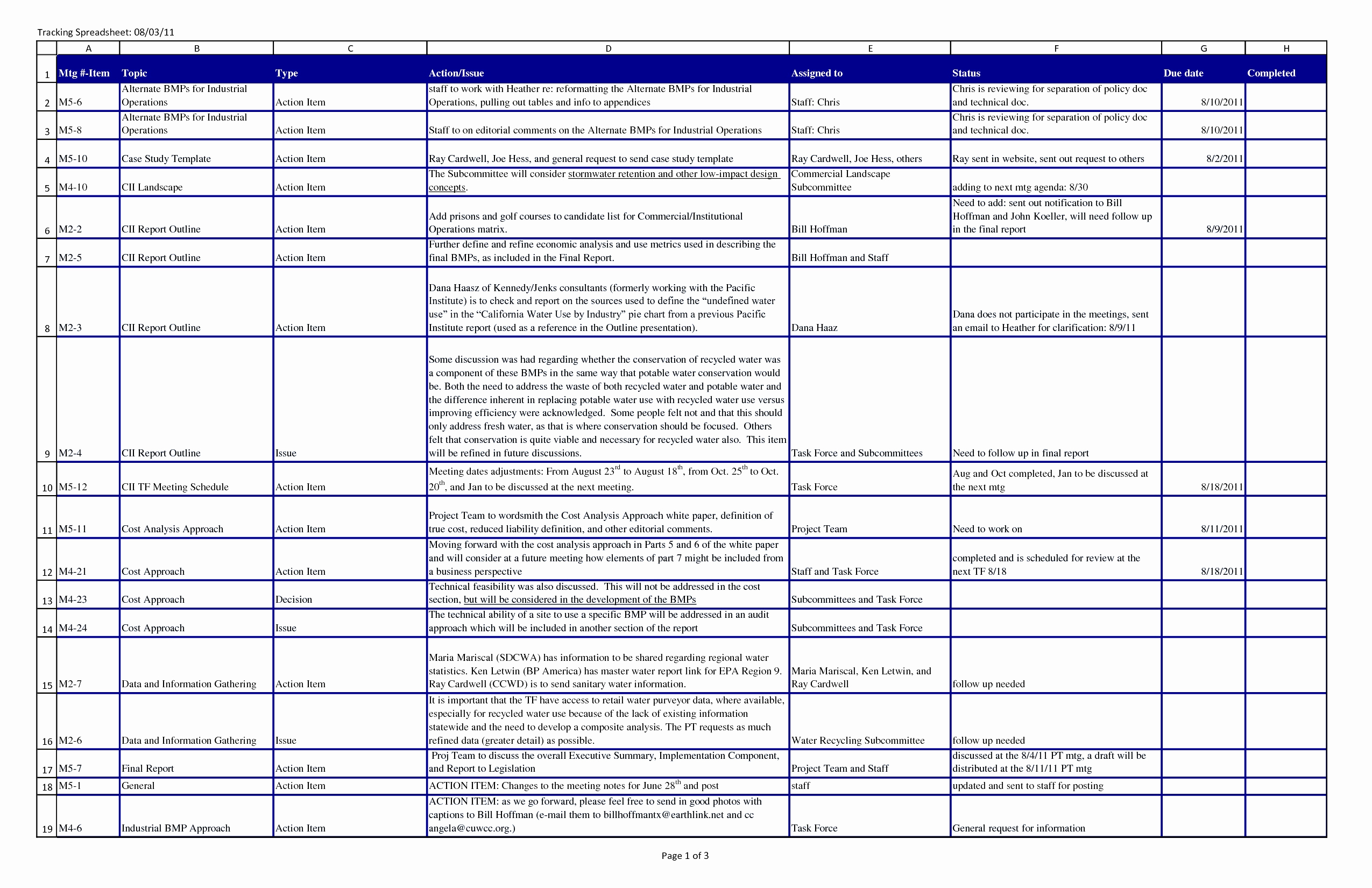 Contract Management Excel Template Awesome Attractive Business Case With Contract Management Spreadsheet