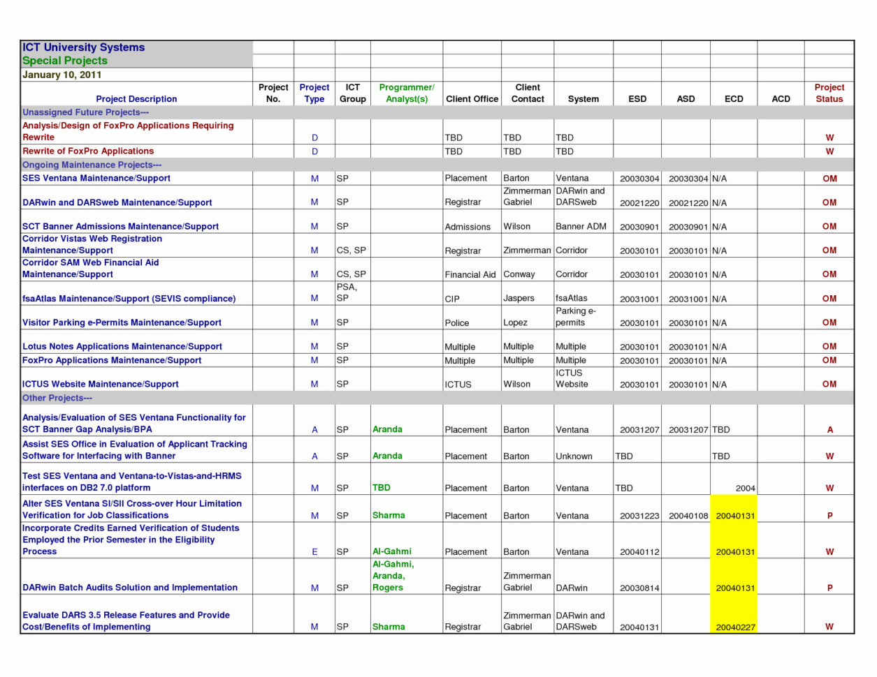 Contract Tracking Template Unique 50 Inspirational Recruitment For Recruiting Tracking Spreadsheet