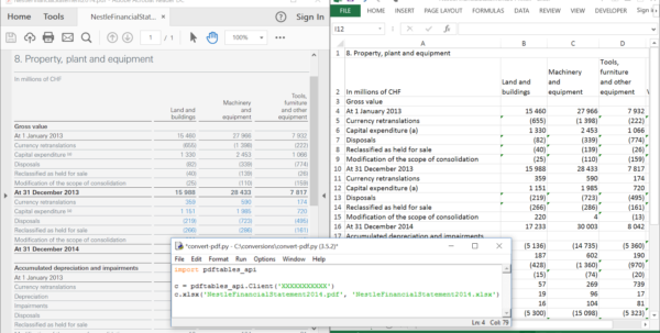 Convert Pdf To Csv Or Excel With Python — Pdftables Inside Convert Pdf To Excel Spreadsheet