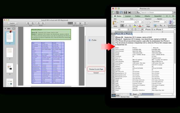 Convert Pdf To Excel Spreadsheet Free Online | Papillon Northwan Inside Convert Pdf To Excel Spreadsheet