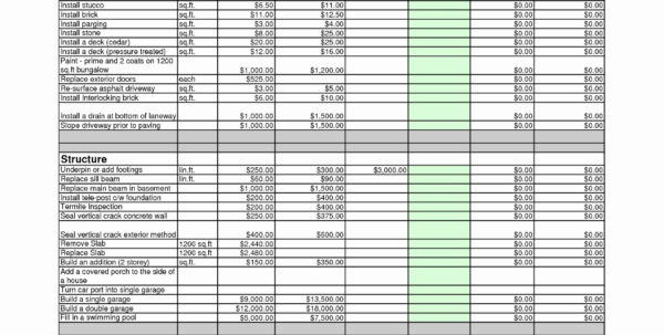 Cost Accounting Excel Templates   Durun.ugrasgrup With Cost Accounting Spreadsheet Templates