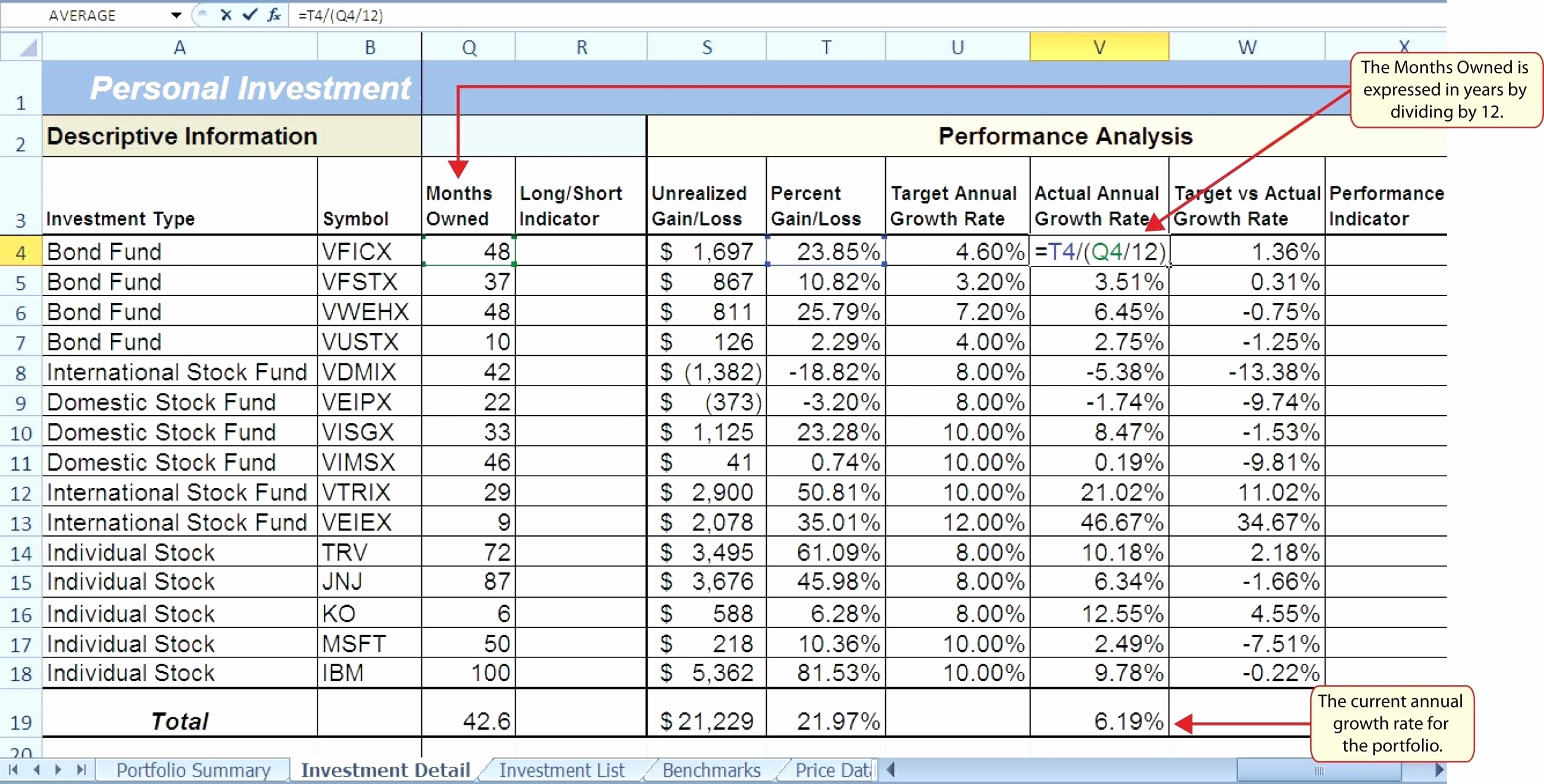 Cost Accounting Templates Awesome 7 Project Management Spreadsheet With Cost Accounting Spreadsheet Templates