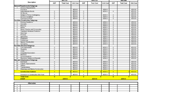 Cost Estimate Comparison Spreadsheet | Cost Estimate Spreadsheet Inside Construction Job Costing Spreadsheet