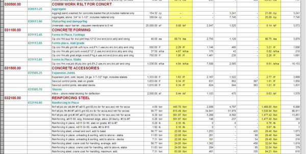 Cost Estimating Spreadsheet On Google Spreadsheet Templates Database Throughout Construction Estimate Spreadsheet Construction Estimate Spreadsheet Spreadsheet Software