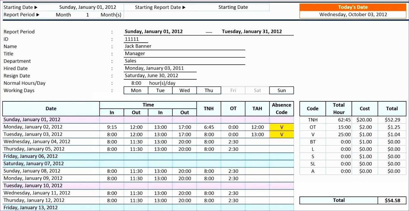 Costing Spreadsheet   Durun.ugrasgrup Inside Construction Job Costing Spreadsheet