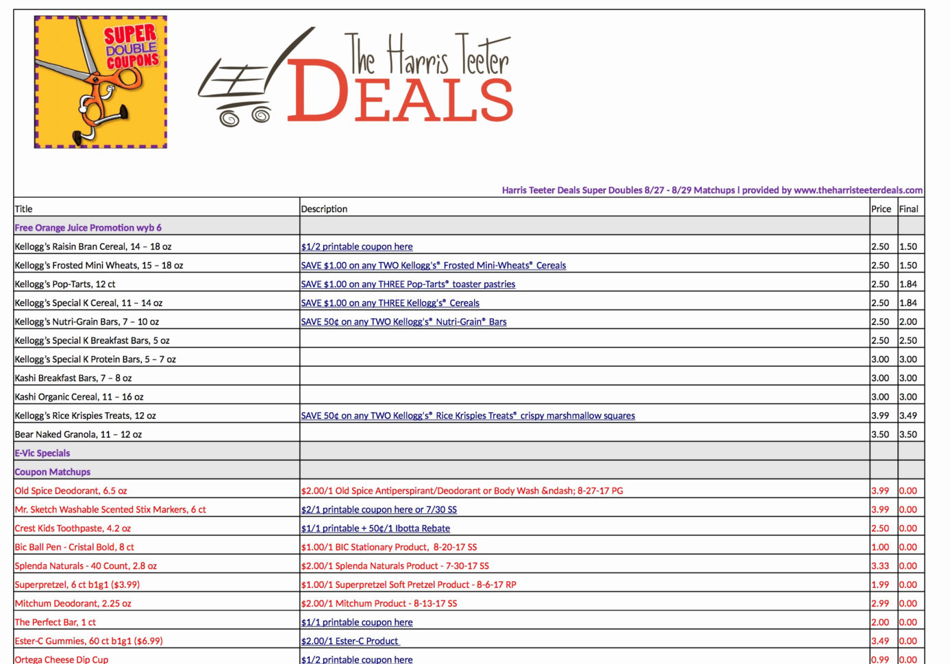Coupon Spreadsheet App Awesome Coupon Spreadsheet App Beautiful Within Coupon Spreadsheet App