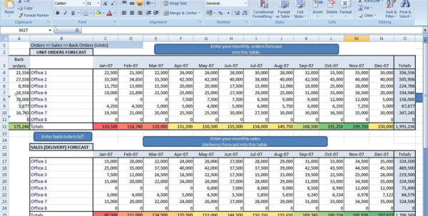 Creating A Business Budget Spreadsheet In Excel On Inventory And Monthly Business Budget Spreadsheet