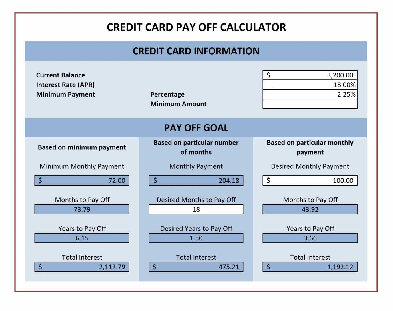 Credit Card Payoff Calculator Excel Templates As Well As Credit For Credit Card Debt Payoff Spreadsheet