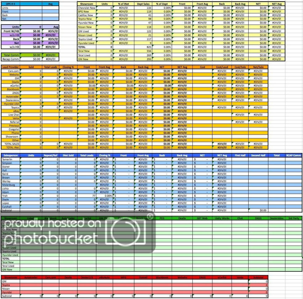 Crm/ilm Lead Tracking Reports Vs Excel Spreadsheet Tracking Reports In Lead Tracking Spreadsheet