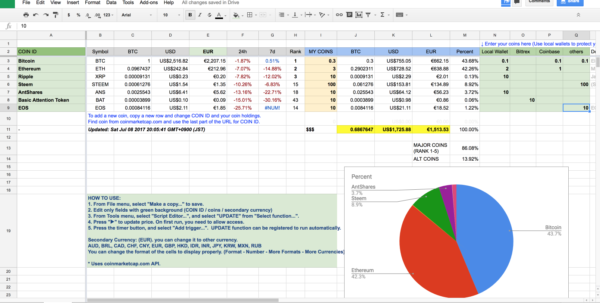 Cryptocurrency Portfolio Template For Google Sheets — Steemit Inside Portfolio Tracking Spreadsheet