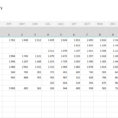 Daily Sales Tracking Template | Adnia Solutions Throughout Sales Goal Tracking Spreadsheet