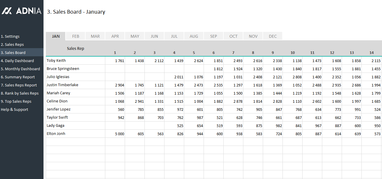 Daily Sales Tracking Template   Adnia Solutions Throughout Sales Tracking Spreadsheet Xls
