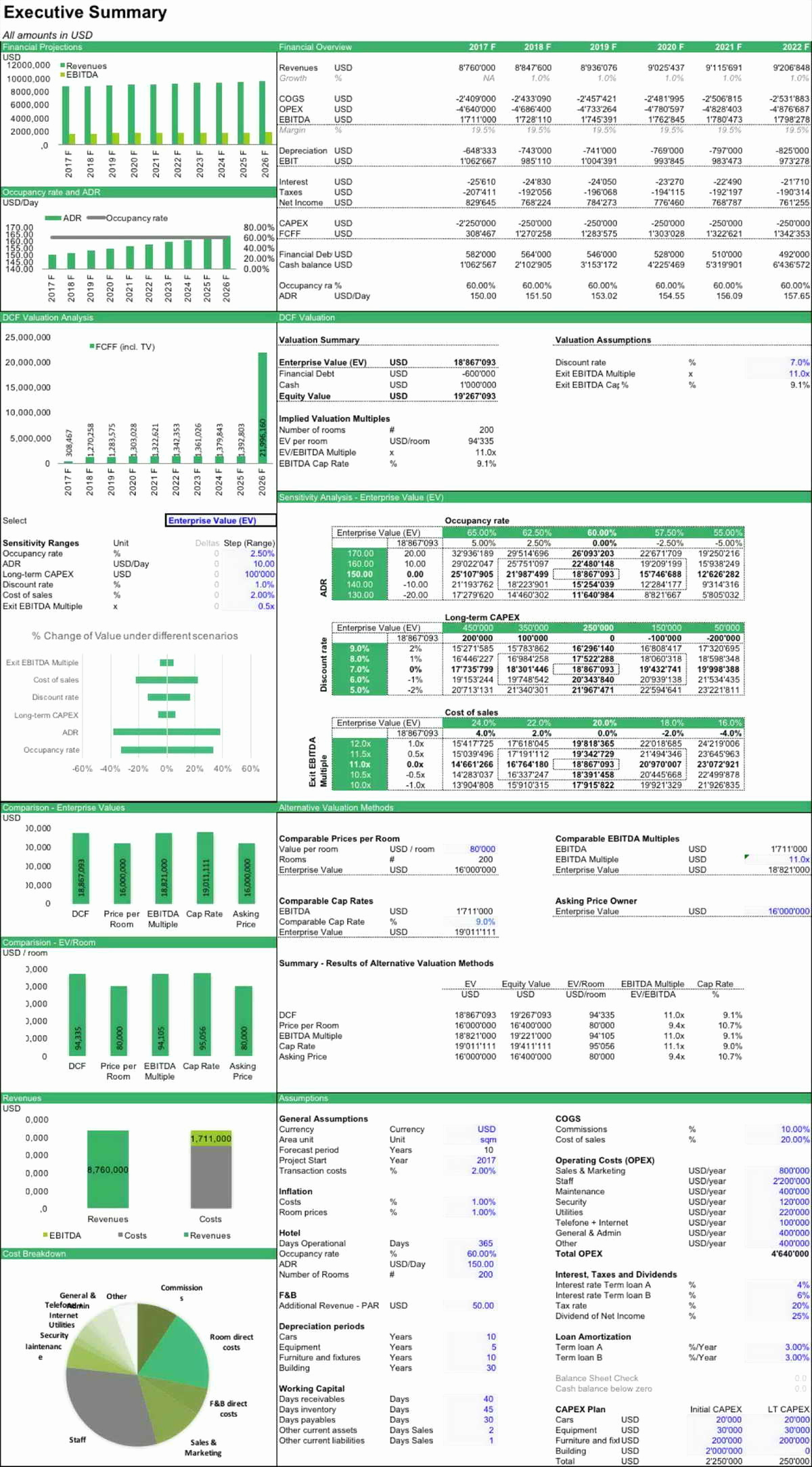 Damodaran Spreadsheet Awesome Business Valuation Spreadsheet With Inside Business Valuation Spreadsheet