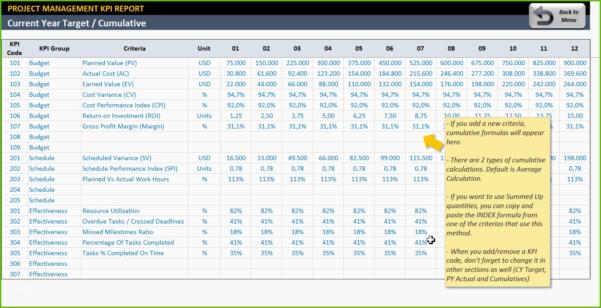 Dashboard Excel Vorlage Wunderbar Ausgezeichnet Kpi Dashboard And Kpi Tracker Excel Template