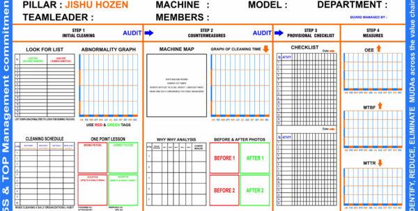 Data Analysis Spreadsheet Data Analysis Spreadsheet New Tpm Total And Data Analysis Spreadsheet