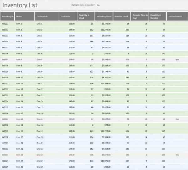Data Analysis Spreadsheet Spreadsheet Data Analysis Free 10 Stock Inside Spreadsheet Data Analysis
