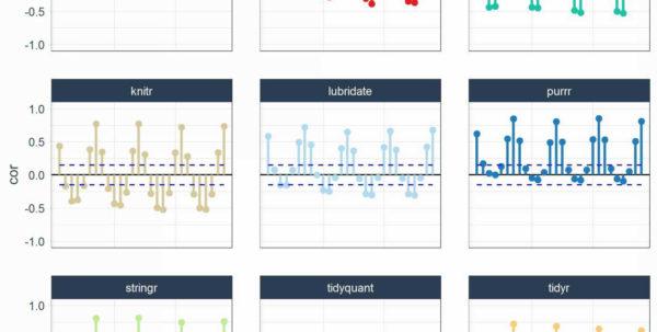 Data Analysis Spreadsheet Stock Analysis Spreadsheet Excel Template Throughout Data Analysis Spreadsheet