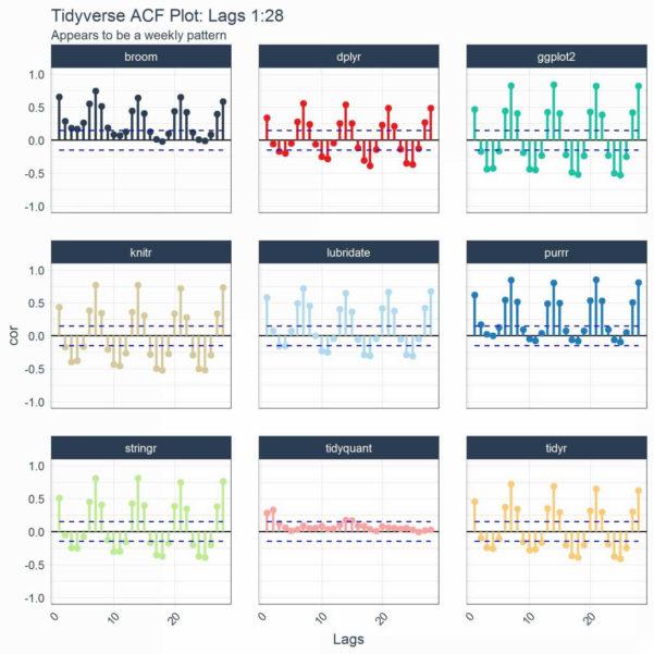 Data Analysis Spreadsheet Stock Analysis Spreadsheet Excel Template With Spreadsheet Data Analysis